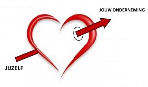 ondernemen vanuit je hart
